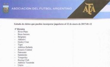 Clubes habiliados para incorporar según AFA