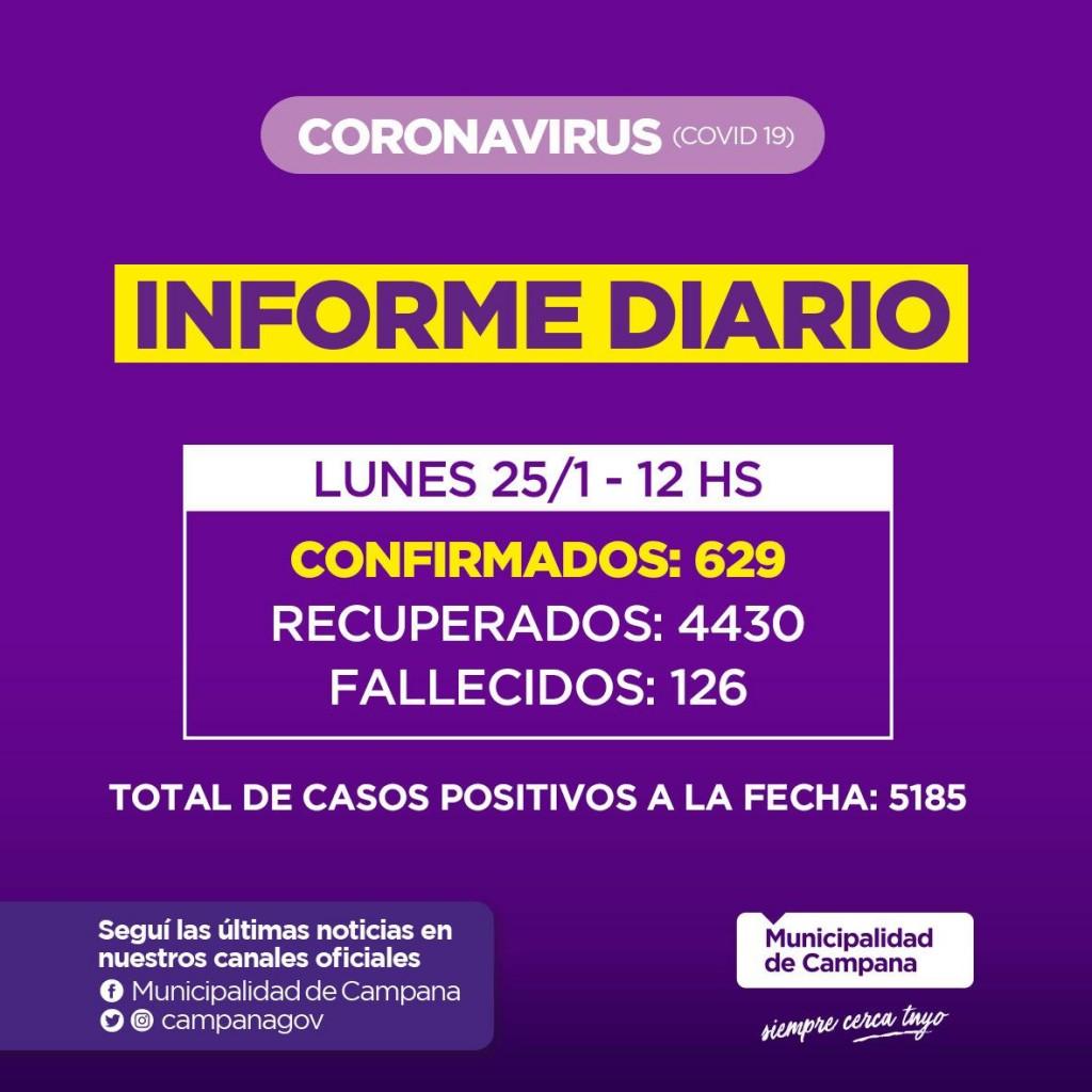 Informe emitido por la Secretaría de Salud de la Municipalidad de Campana : un nuevo fallecido en nuestra Ciudad