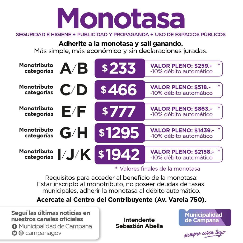 Recuerdan que los comercios pueden adherirse a la Monotasa