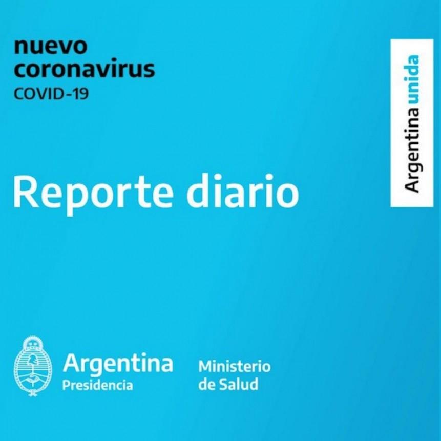 PARTE DE SITUACIÓN SANITARIA -  SARS COVID 19 – ARGENTINA  4 DE MARZO DE 2021