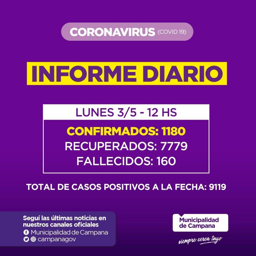 Informe de la Secretaria de Salud de la Municipalidad de Campana : cuatro fallecidos en nuestra Ciudad