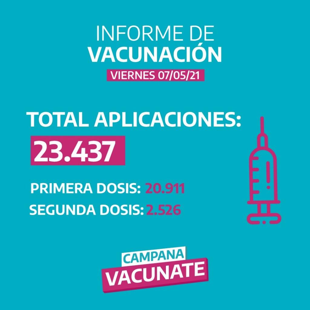 En Campana ya se aplicaron 23437 vacunas