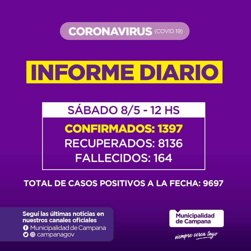 Informe de la Secretaria de Salud de la Municipalidad de Campana : tres fallecidos en nuestra Ciudad