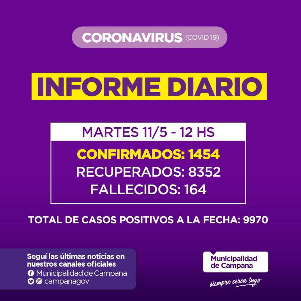 INFORME DIARIO DE LA SECRETARIA DE SALUD DE LA MUNICIPALIDAD DE CAMPANA