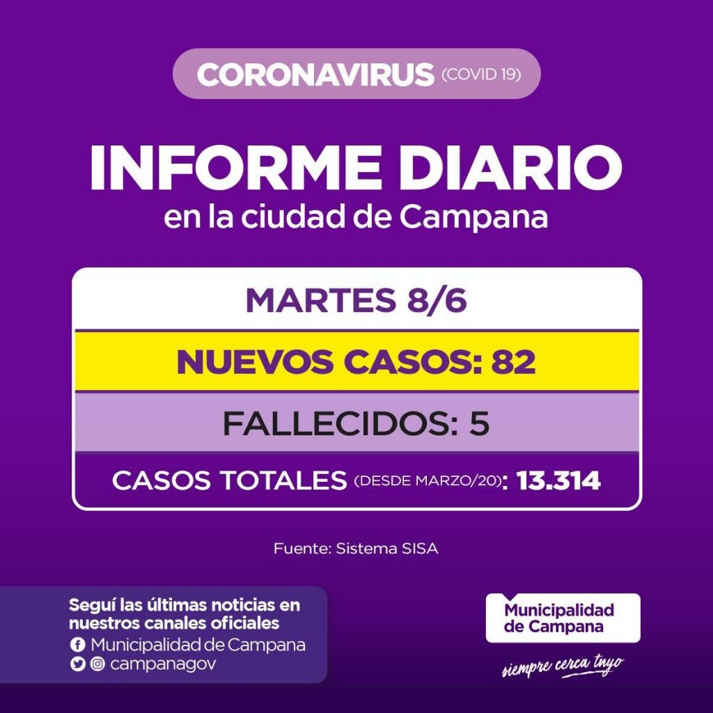 INFORME SECRETARIA DE SALUD MUNICIPALIDAD DE CAMPANA: CINCO PACIENTES FALLECIDOS
