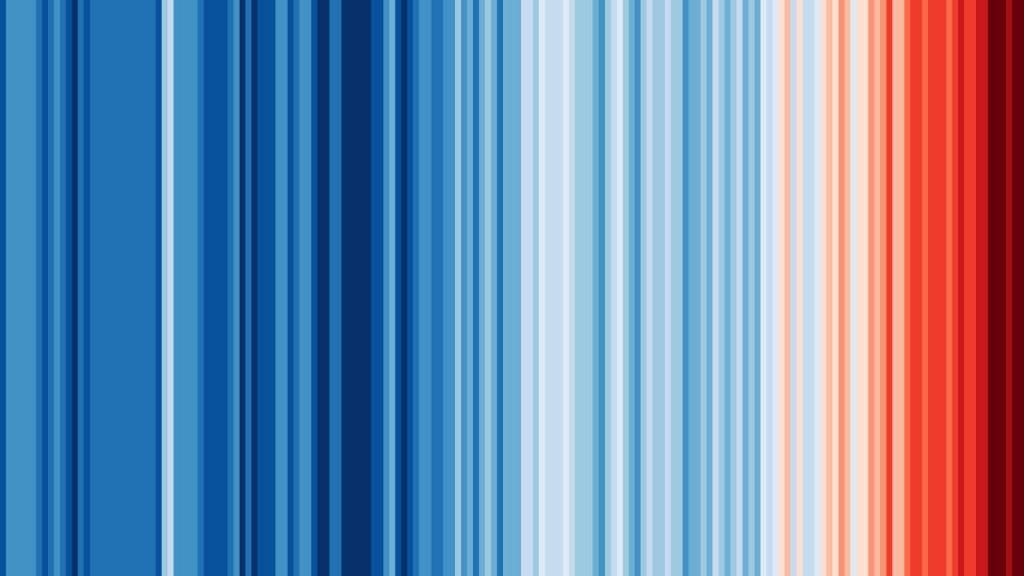 Cambio climático: el planeta cada vez más caliente