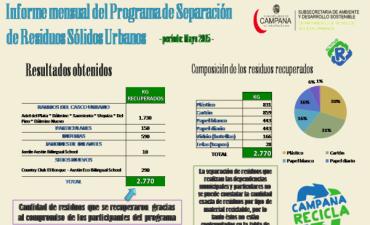 """El Programa Municipal """"Campana Recicla"""" recuperó en junio 2.770 kg."""
