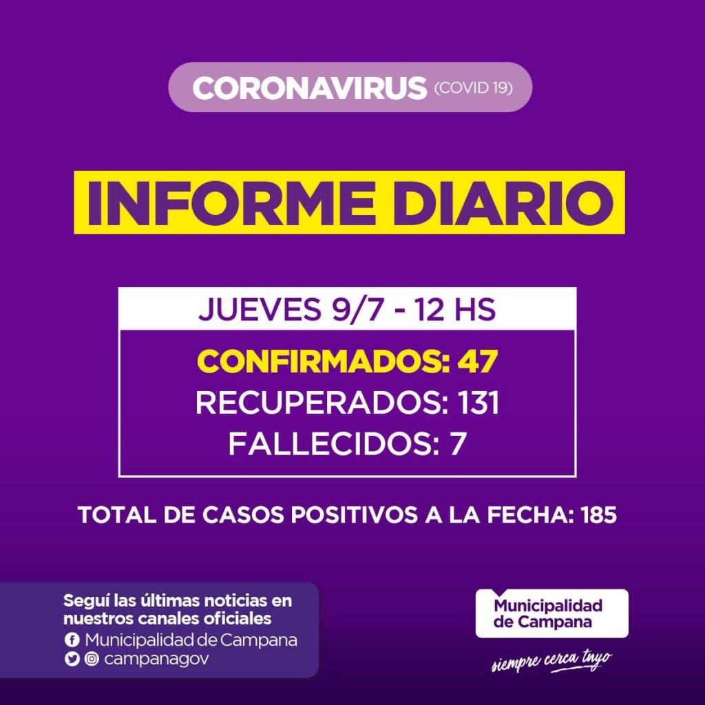 Informe emitido por la Secretaría de Salud de la Municipalidad de Campana