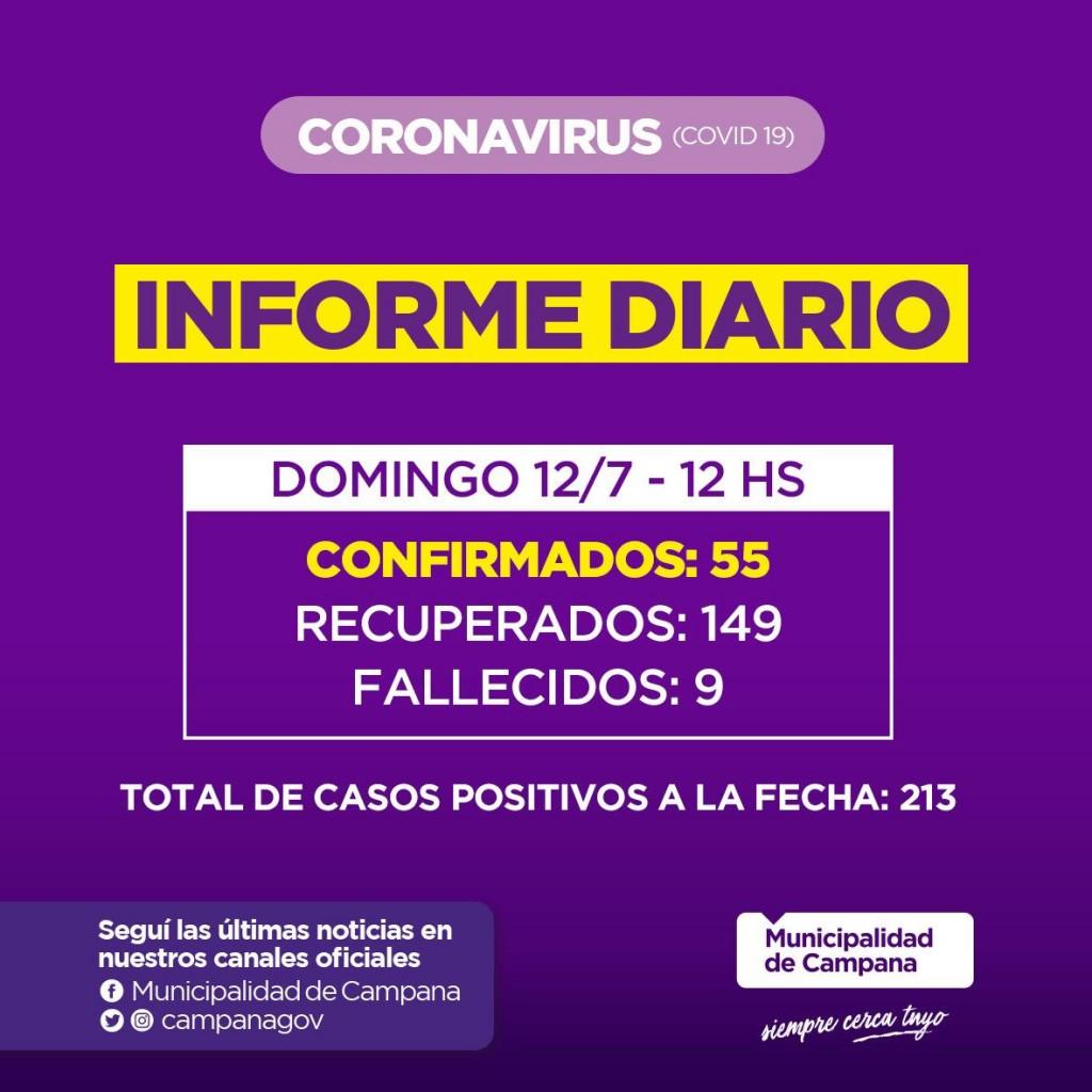 Informe emitido por la Secretaría de Salud de la Municipalidad de Campana : dos vecinos fallecidos