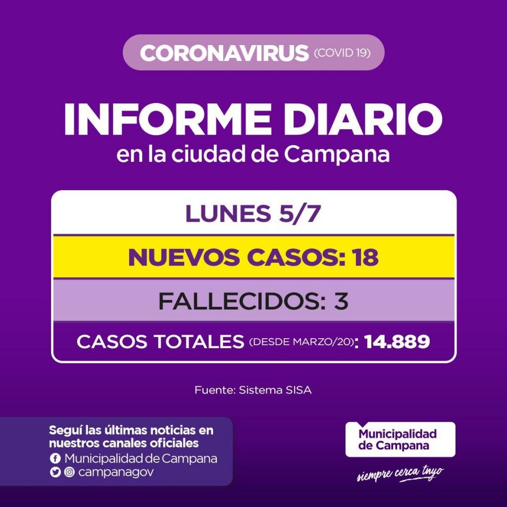 INFORME SECRETARIA DE SALUD MUNICIPALIDAD DE CAMPANA: TRES PACIENTES FALLECIDOS
