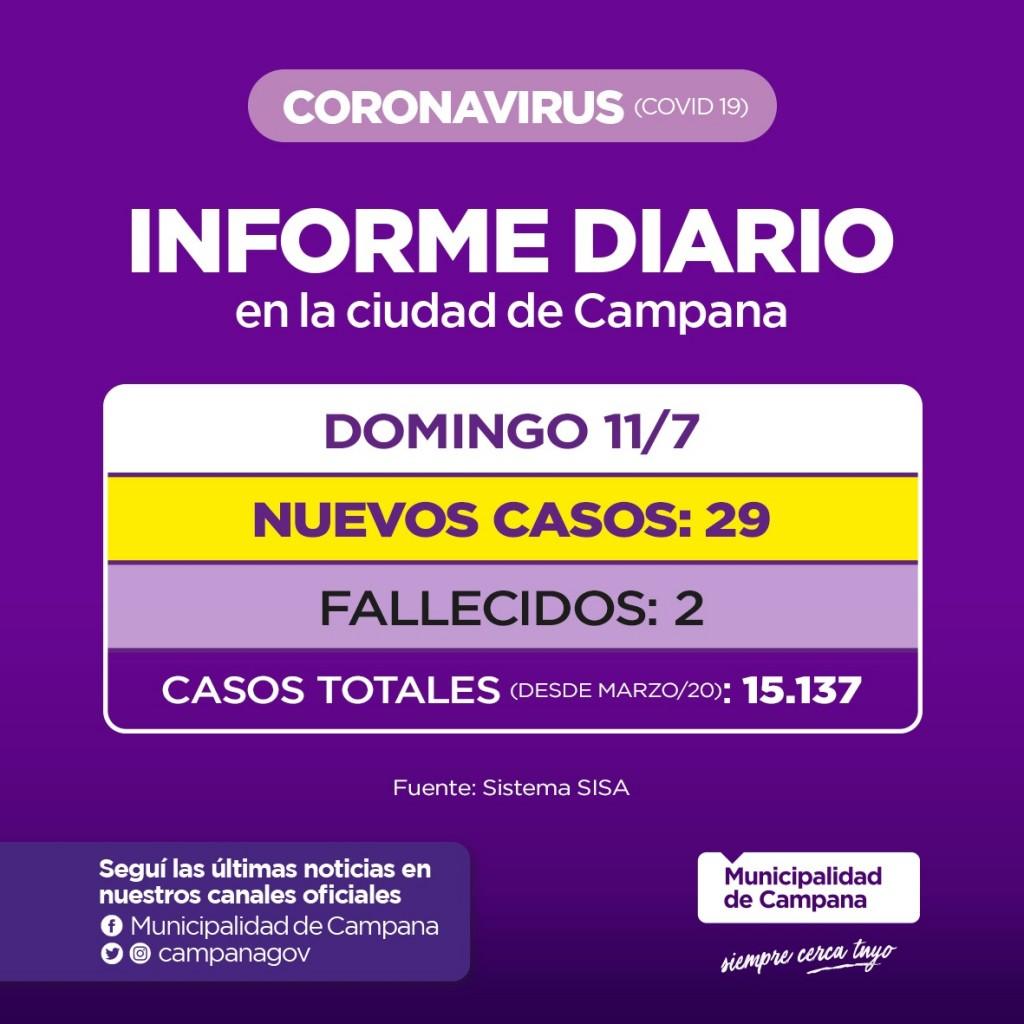 INFORME DIARIO DE LA SECRETARIA DE SALUD DE LA MUNICIPALIDAD DE CAMPANA : 2 NUEVOS FALLECIDOS