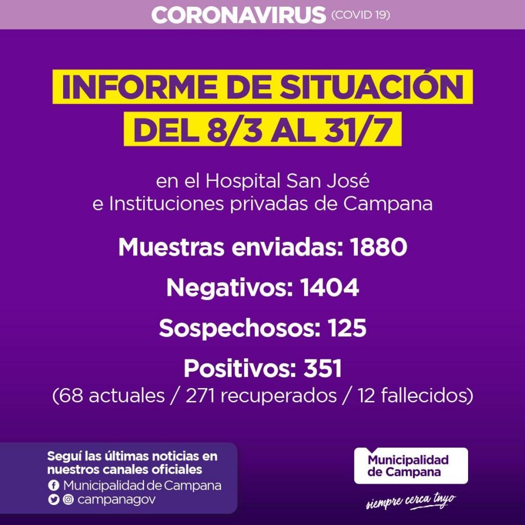 Resumen semanal de la Secretaría de Salud de la Municipalidad de Campana