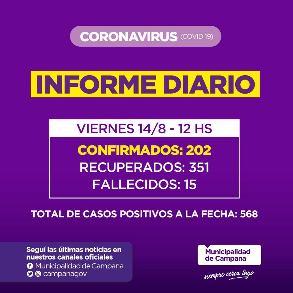 Informe de la Secretaria de Salud de la Municipalidad de Campana : se siguen sumando casos positivos