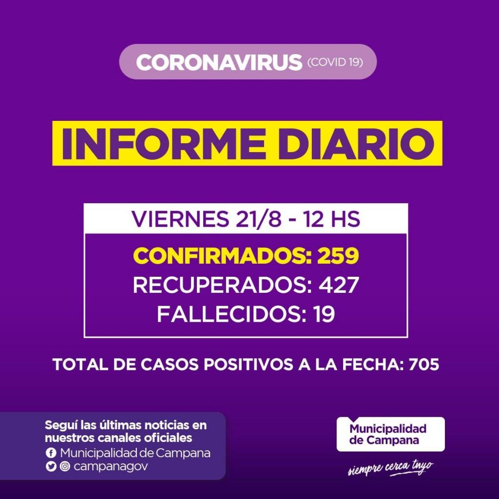 Informe de la Secretaria de Salud de la Municipalidad de Campana : 32 nuevos contagios