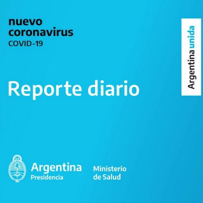 REPORTE DIARIO MATUTINO NRO 289   SITUACIÓN DE COVID-19 EN ARGENTINA