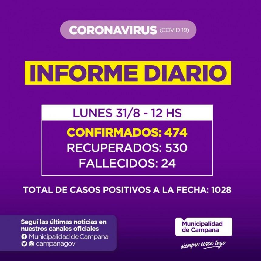 Informe de la Secretaria de Salud de la Municipalidad de Campana : 51 NUEVOS POSITIVOS
