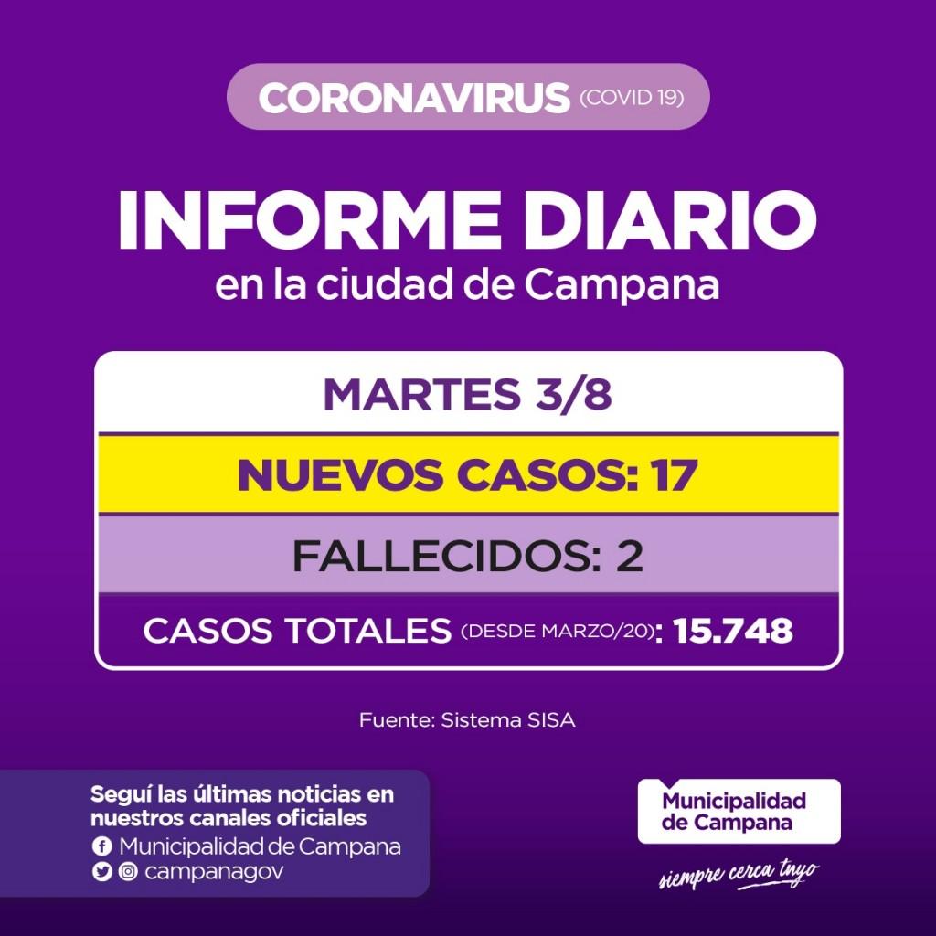 Informe de la Secretaría de Salud de la Municipalidad de Campana : 2 fallecidos