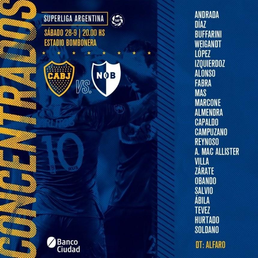 Boca Juniors con varios titulares recibe a N.O.Boys en la Bombonera