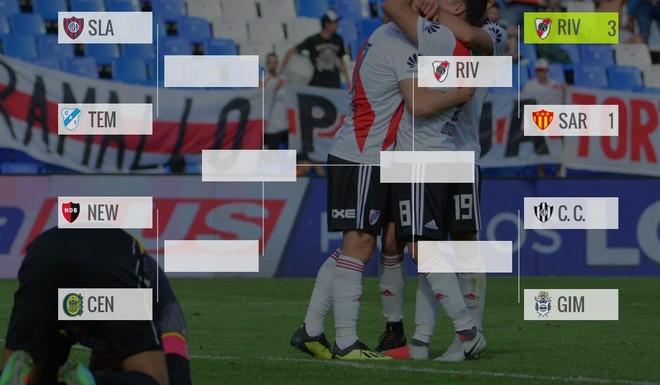 River Plate derrotó a Sarmiento de Resistencia 3 a 1 y avanzó a semifinales de Copa Argentina