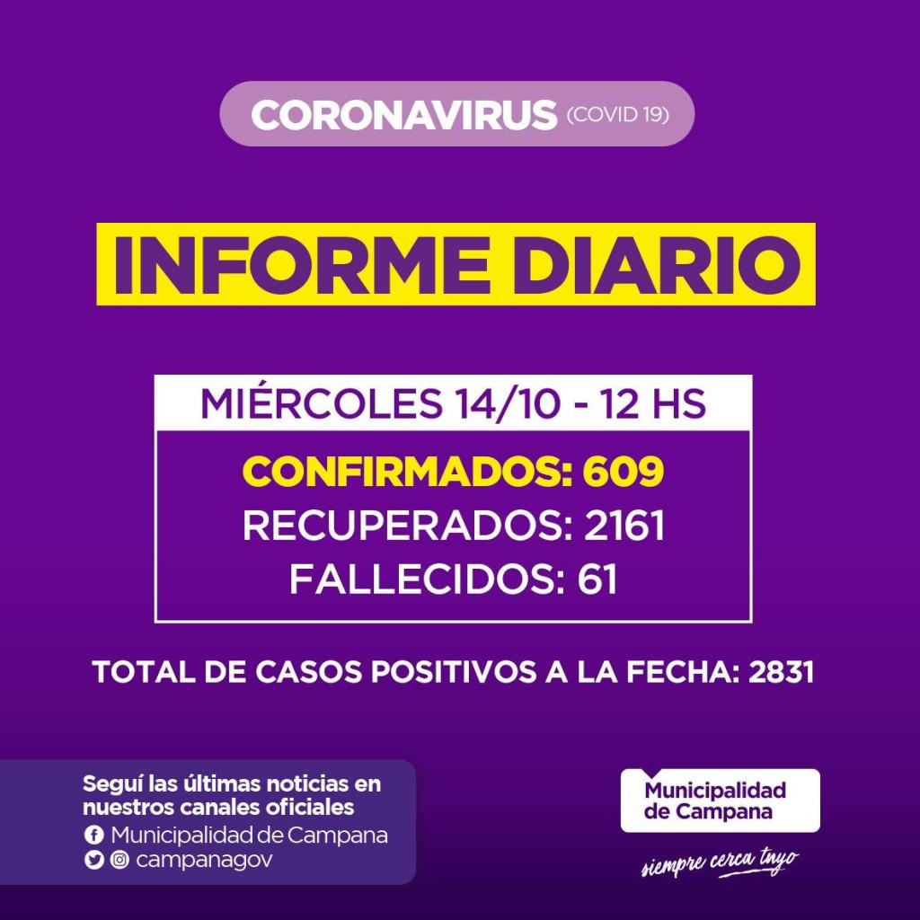 Informe de la Secretaria de Salud de la Municipalidad de Campana : un nuevo fallecido en nuestra Ciudad