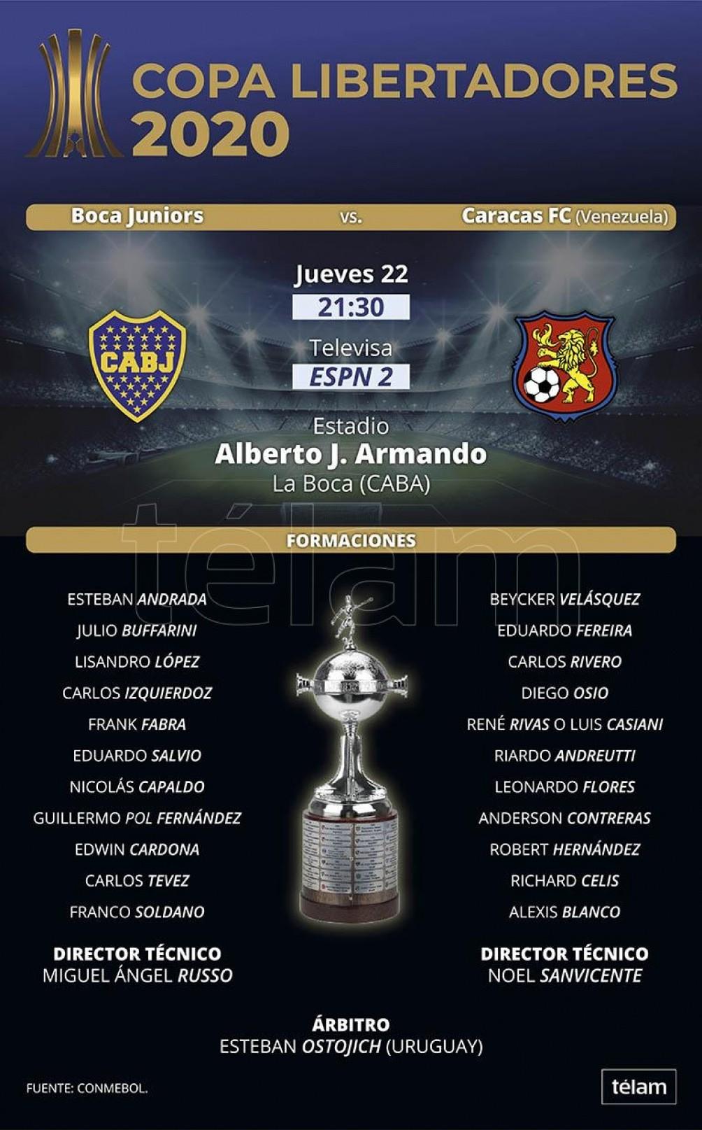 Boca Juniors cierra la fase de grupos ante Caracas