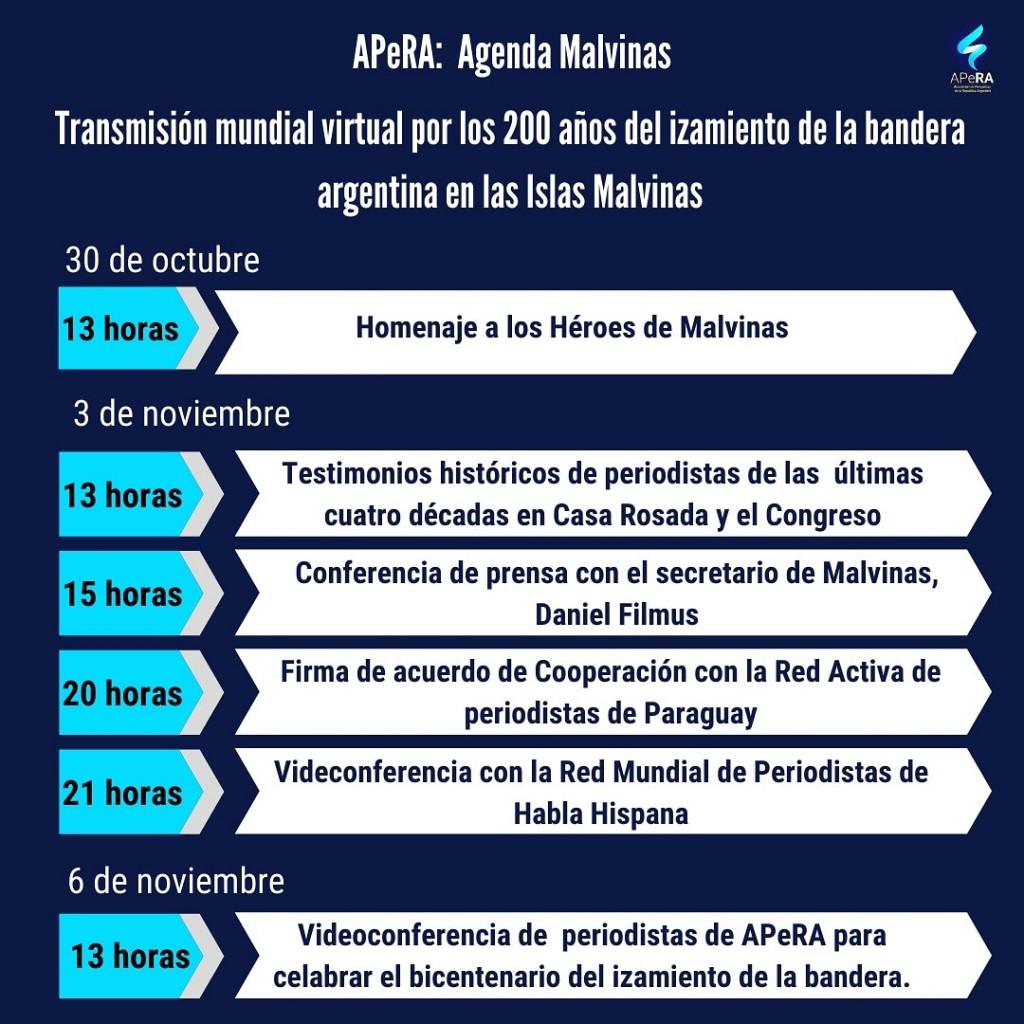 LA LLAMA DE MALVINAS SE VUELVE A ENCENDER CON UNA EVOCACION MUNDIAL DE LOS DERECHOS SOBERANOS DE ARGENTINA