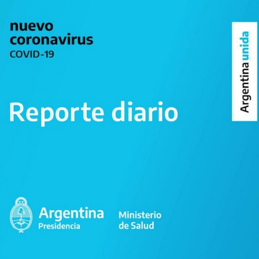 22/10/2020  REPORTE DIARIO VESPERTINO NRO 412 | SITUACIÓN DE COVID-19 EN ARGENTINA : SIGUEN ALTOS LOS CONTAGIOS