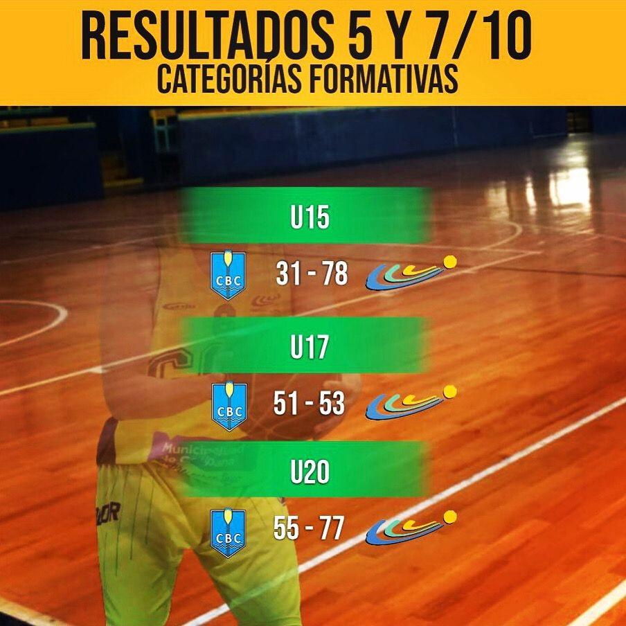 Ciudad de Campana ganó la serie frente al C.B.C