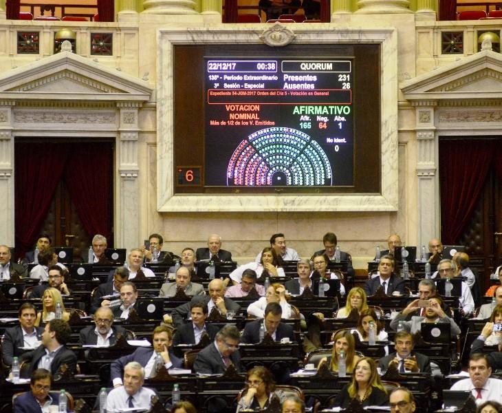 Se votó el presupuesto 2018 y ahora va al Senado para su sanción definitiva