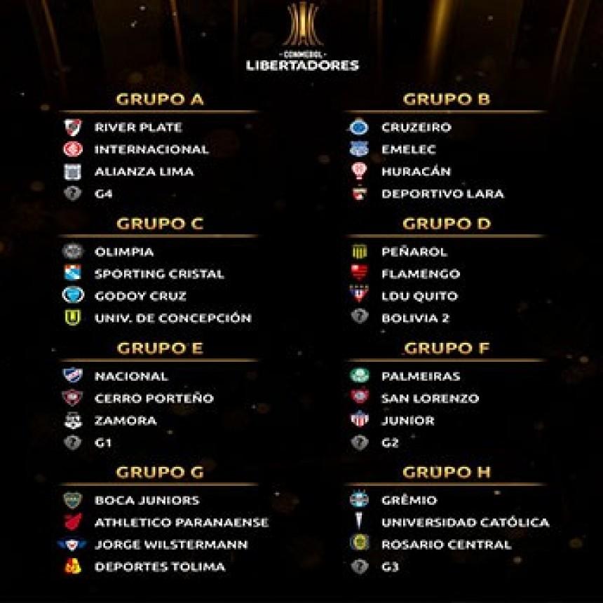 Se realizó el sorteo de la Copa Conmebol Libertadores 2019